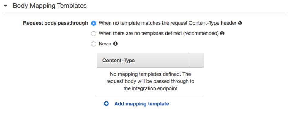Amazon API Gateway | AWS Compute Blog