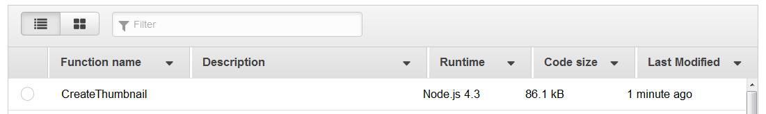 Robust Serverless Application Design with AWS Lambda Dead Letter